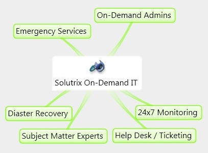 SOLUTRIX ON DEMAND IT.jpg